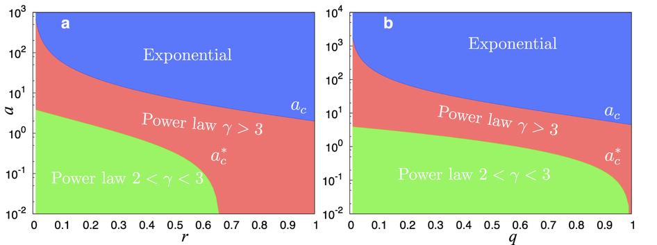 empirical processes in m estimation pdf